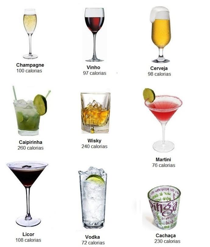o que tem menos calorias vodka ou cerveja