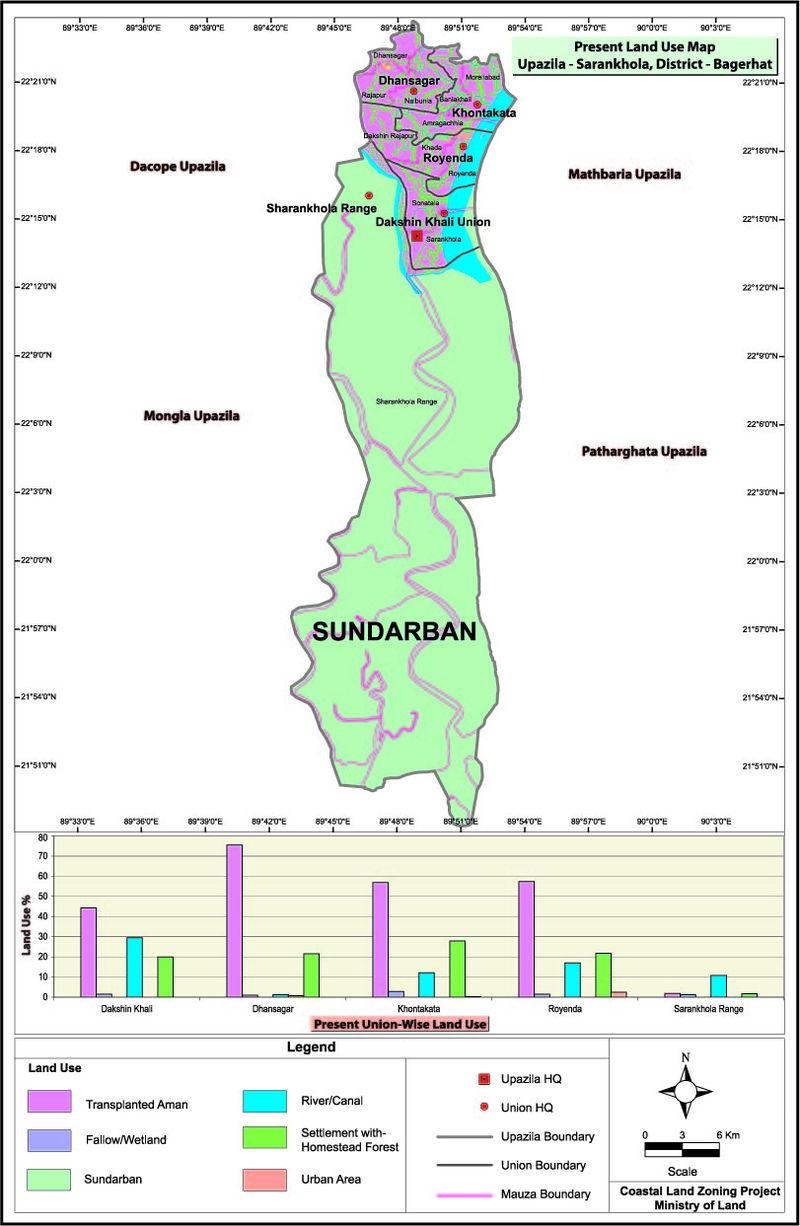 Sarankhola Upazila Land Use Mouza Map Bagerhat District Bangladesh