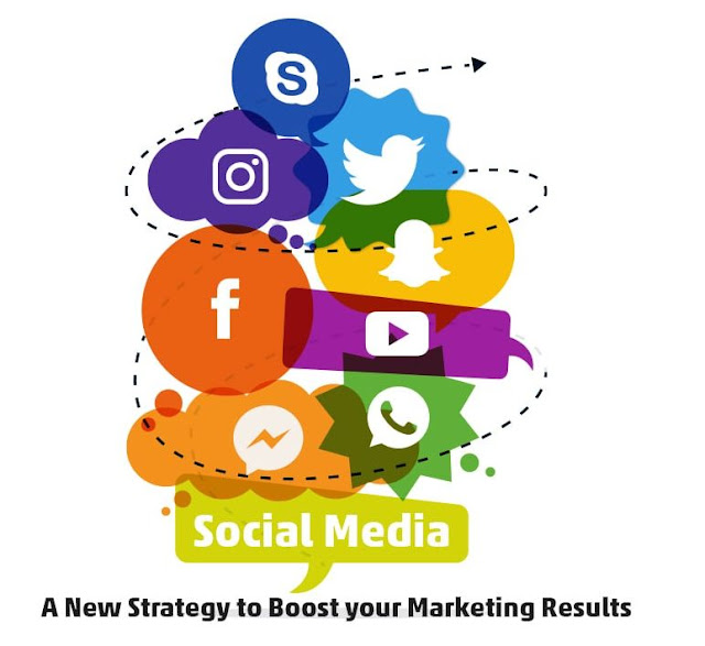 Social Media Marketing Strategy To Boost Your Marketing Results