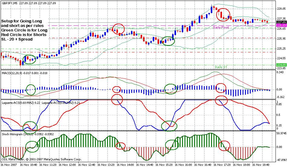 Simple forex trading plan