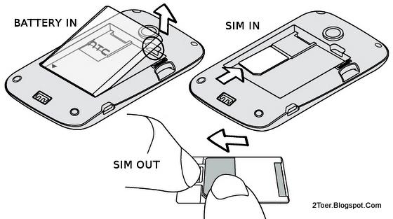2Toer: HTC Desire C Hard Reset, Open Cover, Insert SIM
