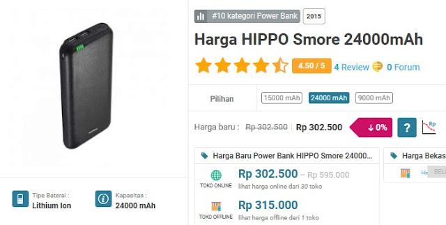 Power bank terbaik dan terkuat - Hippo Power Bank 24000 mAh