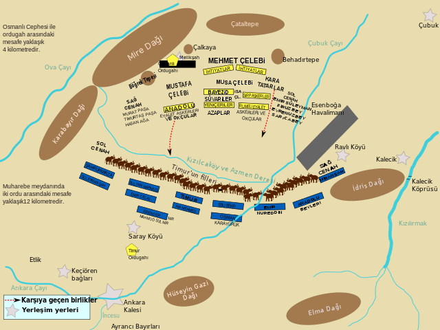 battle of ankara army positioning