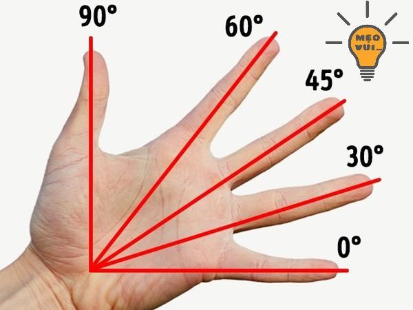 Xác định độ của góc bằng tay