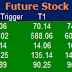 Most active future and option calls ( Pre Market Tips ) for 02 May 2016
