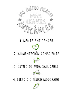 4 pasos anticancer
