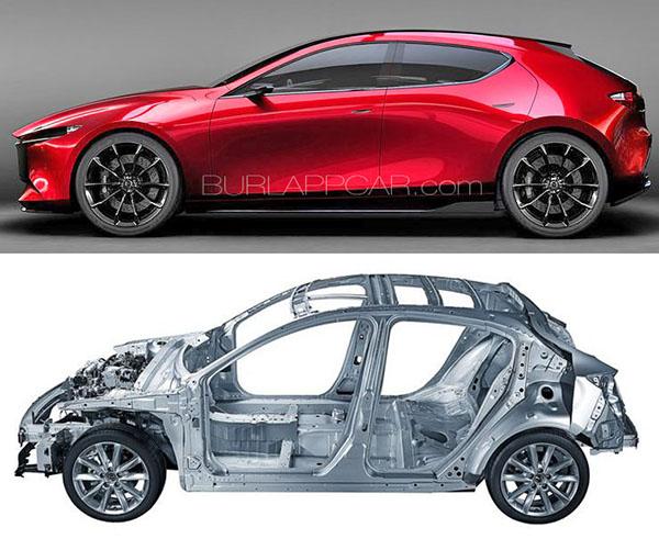 Burlappcar: Mazda Kai Concept Vs. 2019 Mazda 3