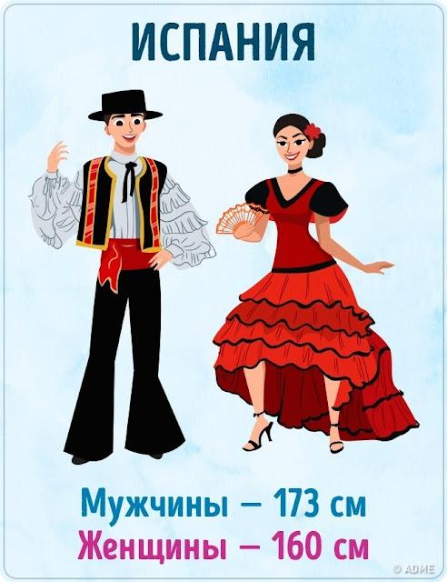 русский как иностранный для начинающих