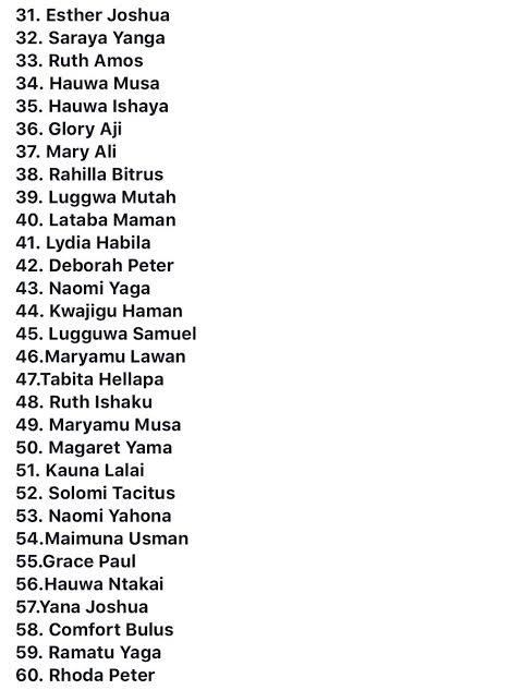 Bashir Ahmad Who Is President Buharis Personal Assistant On New Media Published The Names Twitter See List After Cut