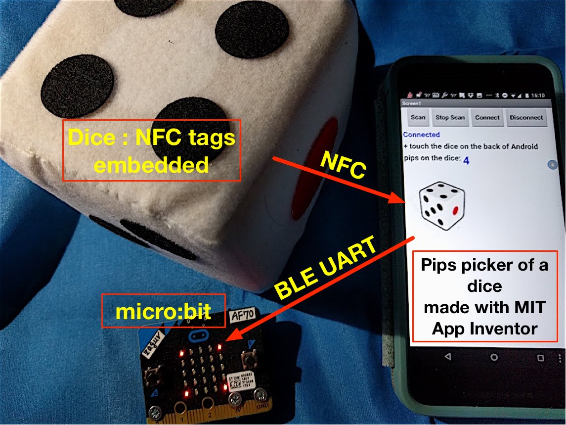 sparse-dense by FoYo: Cooperation between micro:bit and MIT