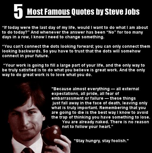 Famous Business Quotes