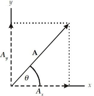 soal vektor