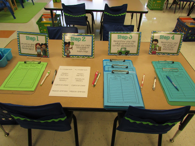 Back to school night, Open House, Meet the Teacher easy organization - forms, signs, and editable templates