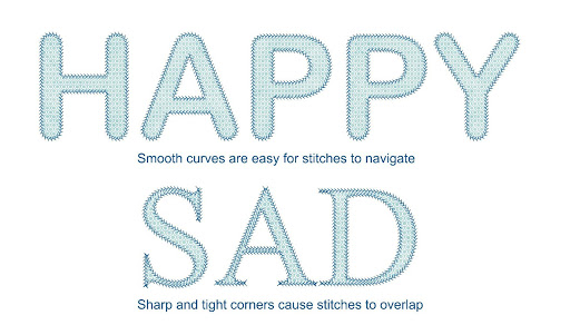 Tutorial for Free Crafter Stitch Embroidery Dingbat Font from Silhouette UK Blog by Nadine Muir