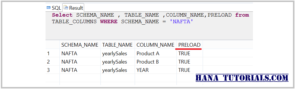 HANA tables selected for preloading