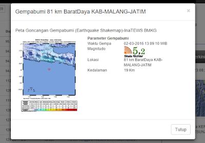 Gempa Bumi Kabupaten Malang