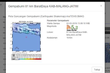 Gempa Bumi Kabupaten Malang Tidak Berpotensi Tsunami