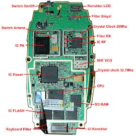 Perbedaan PWB Handphone serta PCB Elektronik Biasa