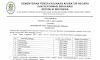 Rekrutmen CPNS Jalur ID khusus Lulusan SMA/SMK (8.348 Formasi untuk 4 Kementerian dan 4 Lembaga Negara)