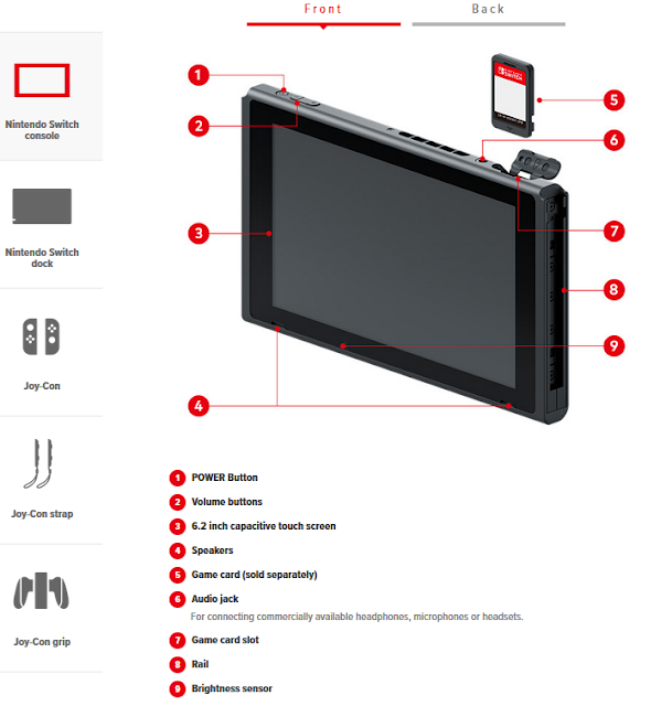 Nintendo Switch Specifications Specs console components