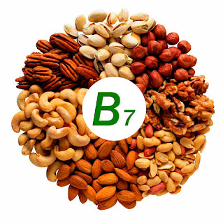 Биотин - витамин для волос