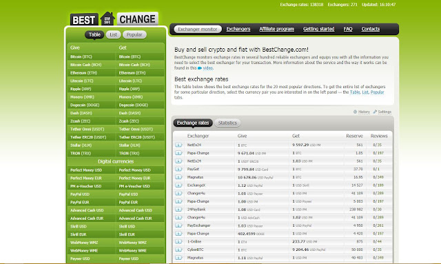 How to make money using Best Change  Exchange rates  Affiliate