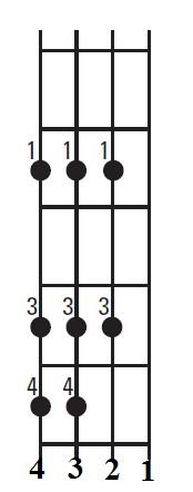 Minor and Major Scale on the bass guitar 2