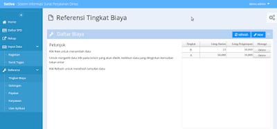 Aplikasi Perjalanan Dinas dengan PHP MySQL