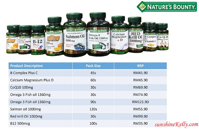 Nature's Bounty Supplements, Watsons Malaysia, Beauty Through Nutrition, Supplements