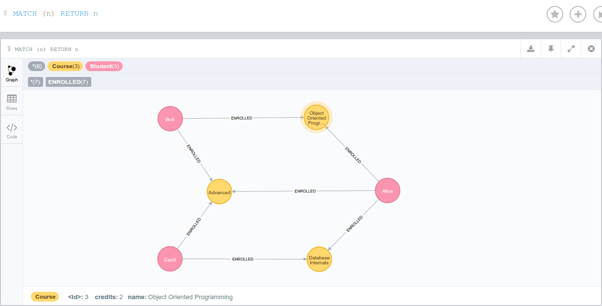 Object Graph Mapping with Neo4j-OGM