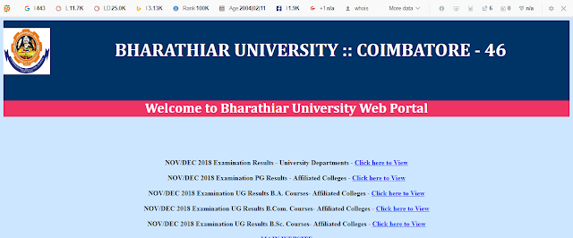 Bharathiar University Result 2018 [Released] – Check Semester Result