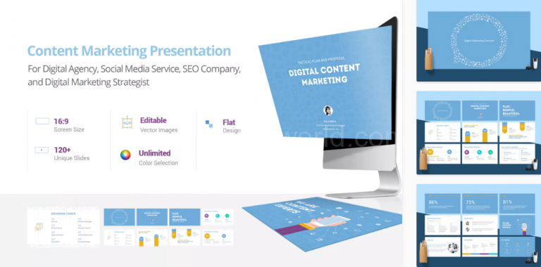 Download Content Marketing Presentation Template PPT