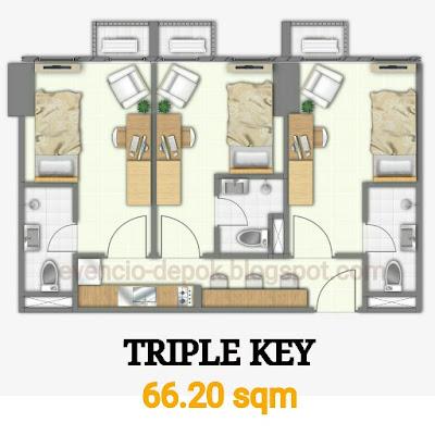 Tipe triple key evencio, Tipe 3 key evencio, Tipe triple key apartemen