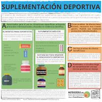 SUPLEMENTOS DEPORTIVOS O AYUDAS ERGONUTRICIONAES CON EVIDENCIA CIENTÍFICA A (II)