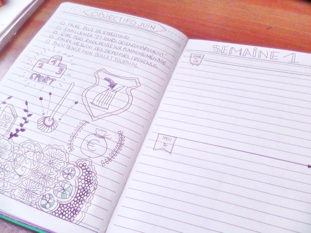 Bullet Journal setup - Un Bout de Life