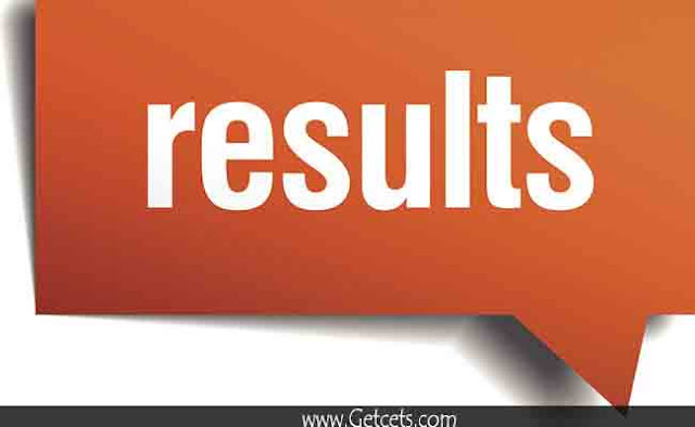 ANU degree exam results 2018-2019 Acharya Nagarjuna University