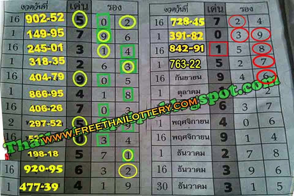 FREE Thai Lotto Yearly Best Touch Tip Paper 01-10-2014