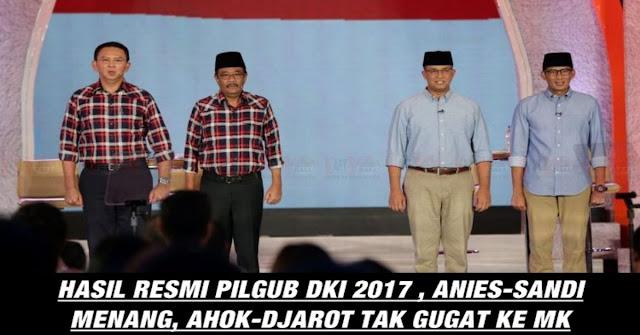 Hasil Rekapitulasi, Anies-Sandi Menang, Ahok-Djarot Tidak Menggugat Ke MK