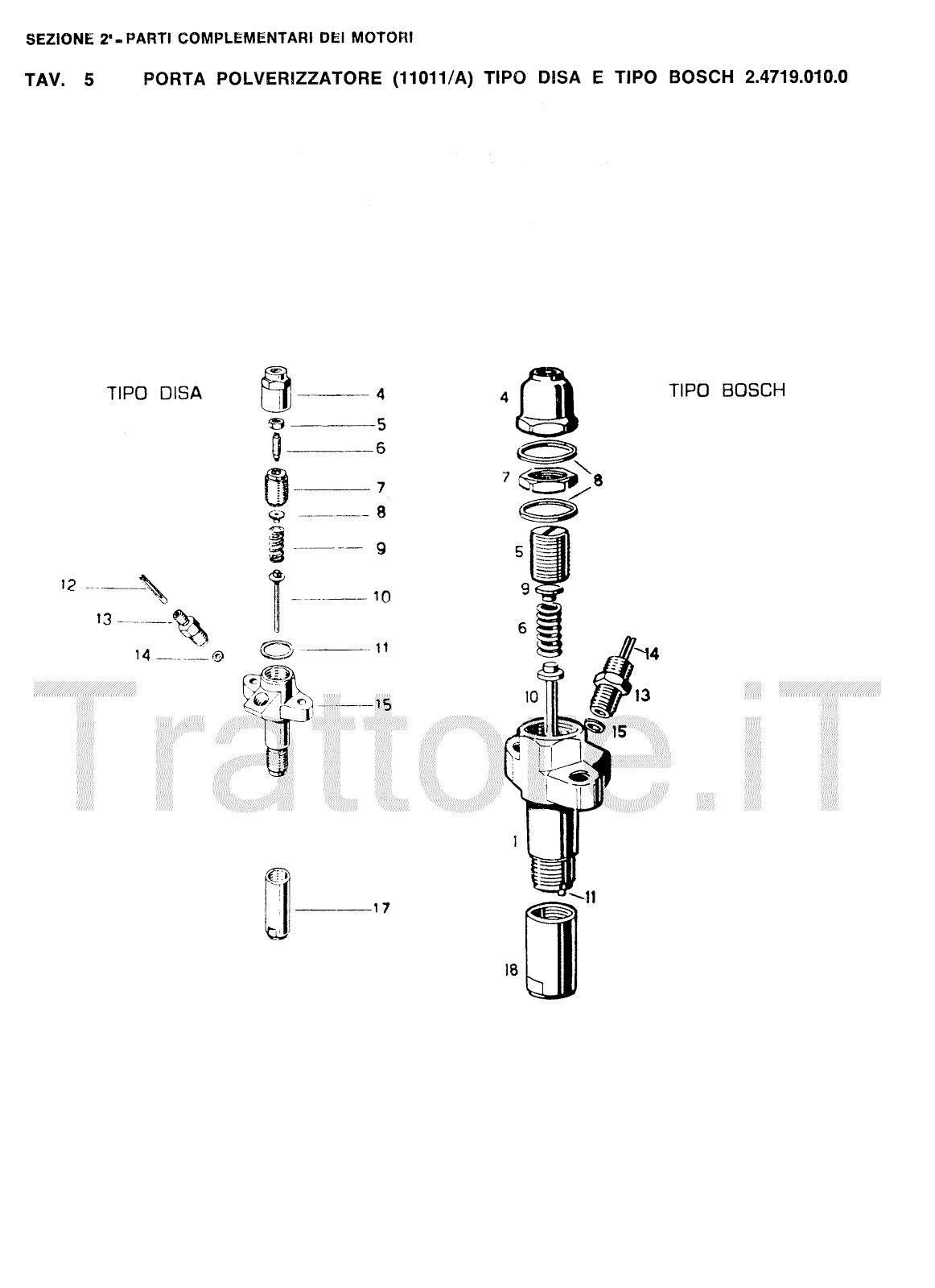 InfoTrattore.it: Manuale (esploso meccanico) Parti