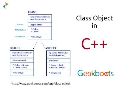 https://www.geekboots.com/cpp/class-object