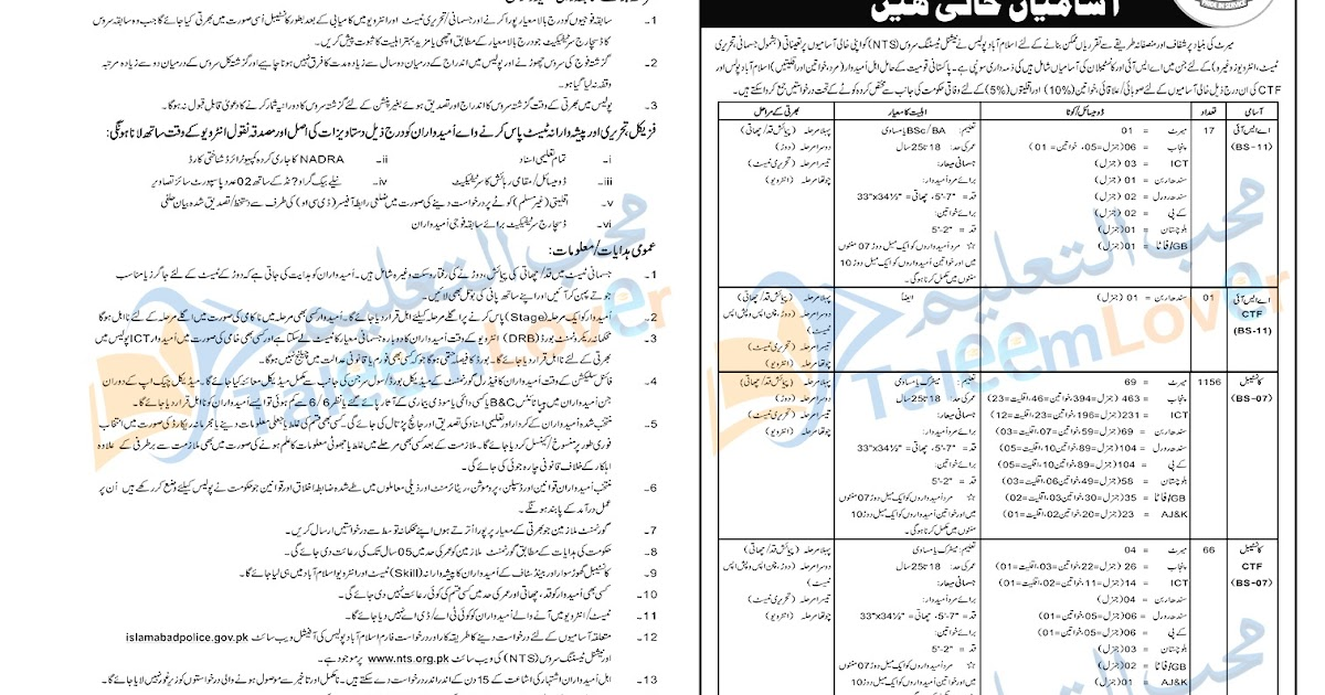 Islamabad Police Jobs Constables & ASI NTS Application Form