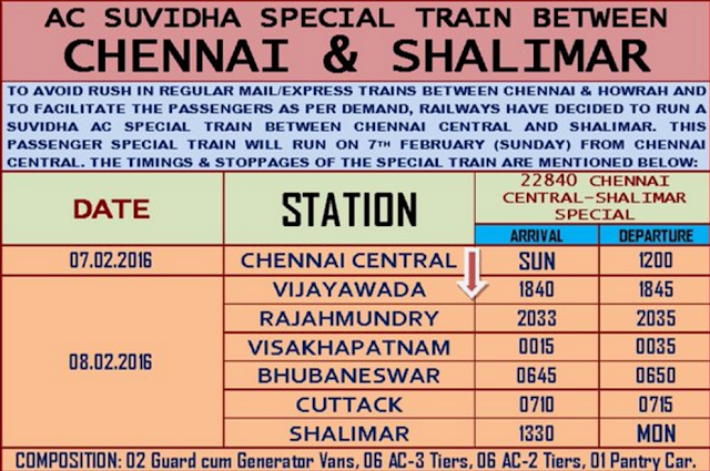 Details of AC Suvidha Express being inagurated today ex Chennai Central - Shalimar.