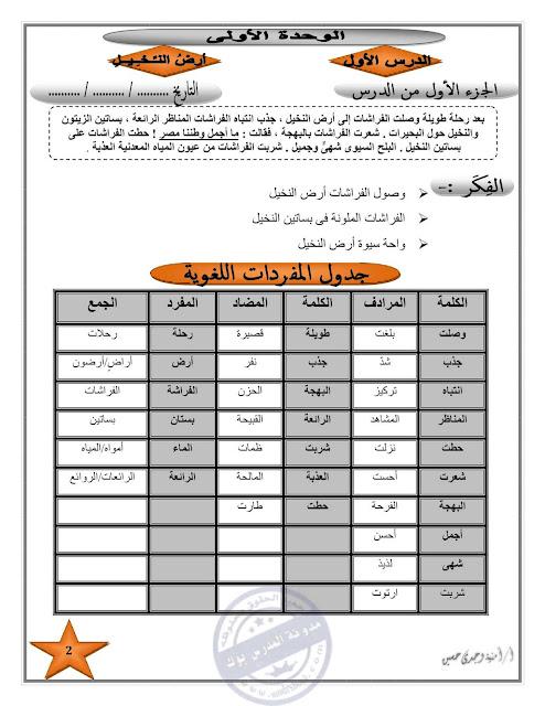 تحميل مذكرة لغة عربية الصف الثالث الابتدائي 2018 ترم ثاني