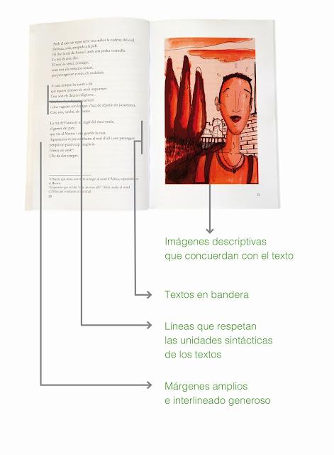 Texto en Lectura Fácil: imágenes descriptivas que concuerdan con el texto; textos en bandera; líneas que respetan las unidades sintácticas de los textos; márgenes amplios e interlineado generoso