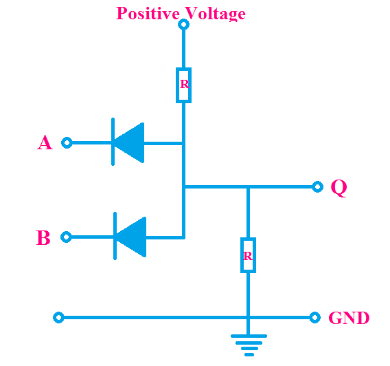 Circuit Design of AND Gate using Diode