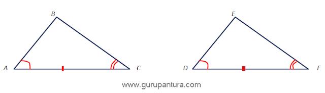 Teorema Kebangunan Kekongruenan Segitiga sd.s.sd-Guru Pantura
