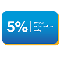 moneyback 5% citibank darmowa karta citi simplicity ze zwrotem za płatności