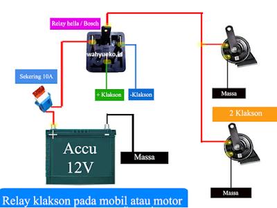 Cara memasang relay klakson mptor / mobil