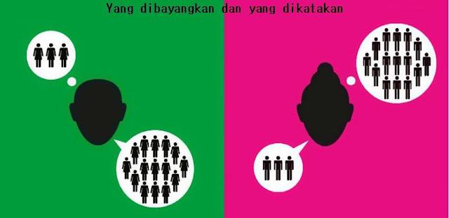 Meme Perbedaan Isi Kepala Antara Cowok Dan Cewek Tentang Pasangannya