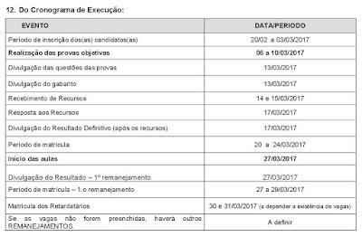 12. Do Cronograma de Execução: EVENTO DATA/PERIODO Período de inscrição dos(as) candidatos(as) 20/02 a 03/03/2017 Realização das provas objetivas 06 a 10/03/2017 Divulgação das questões das provas 13/03/2017 Divulgação do gabarito 13/03/2017 Recebimento de Recursos 14 e 15/03/2017 Resposta aos Recursos 17/03/2017 Divulgação do Resultado Definitivo (após os recursos) 17/03/2017 Período de matricula 20 a 24/03/2017 Início das aulas 27/03/2017 Divulgação do Resultado – 1º remanejamento 27/03/2017 Período de matrícula – 1.o remanejamento 27 a 29/03/2017 Matrícula dos Retardatários 30 e 31/03/2017 (a depender a existência de vagas) Se as vagas não forem preenchidas, haverá outros REMANEJAMENTOS. A definir